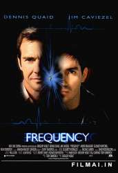 Dažnis / Frequency (2000)